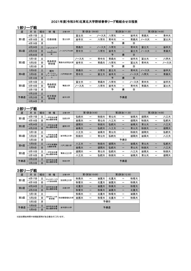 試合 大 速報 リーグ 【公式】明治安田生命J1リーグ 順位表:Jリーグ公式サイト(documents.openideo.com)